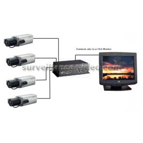 EVERFOCUS 4 CHANNEL COMPACT DIGITAL VIDEO RECORDER 80-160GB